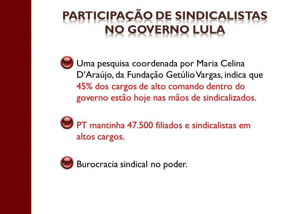 Uma pesquisa coordenada por Maria Celina DAraújo, da Fundação Getúlio Vargas, indica que 45% dos cargos de alto comando dentro do governo estão hoje n