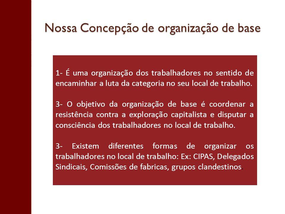 Nossa Concepção de organização de base 1- É uma organização dos trabalhadores no sentido de encaminhar a luta da categoria no seu local de trabalho. 3