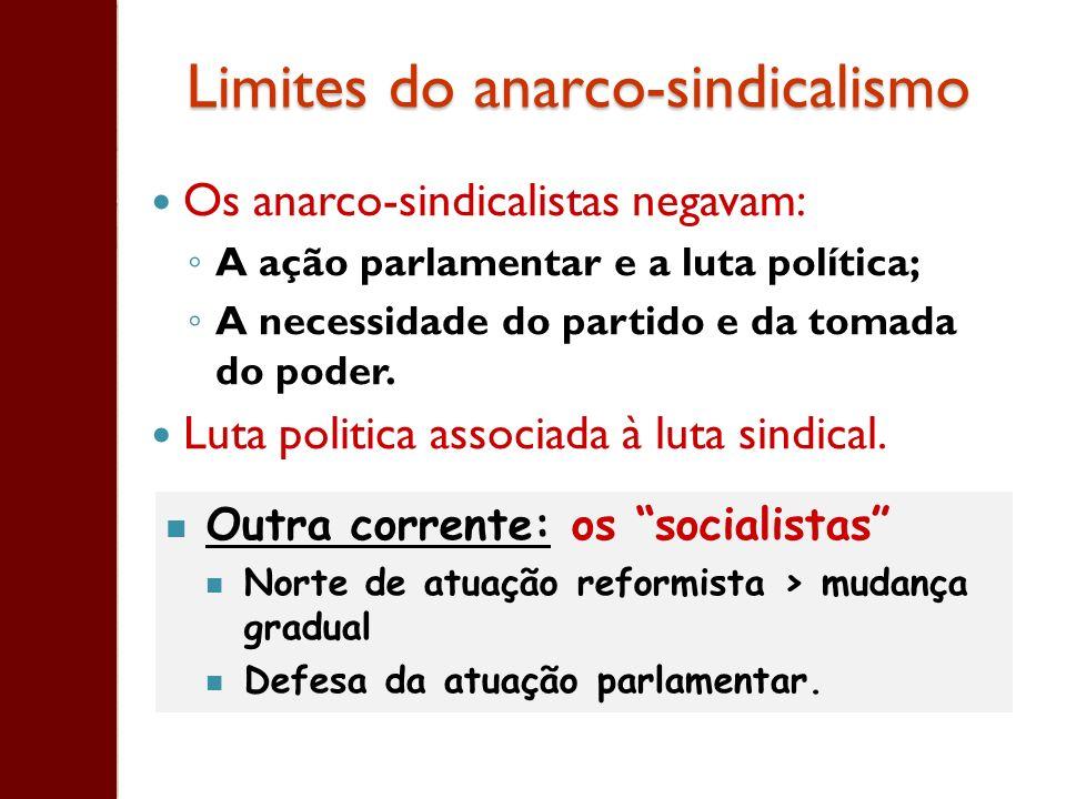 Limites do anarco-sindicalismo Os anarco-sindicalistas negavam: A ação parlamentar e a luta política; A necessidade do partido e da tomada do poder. L