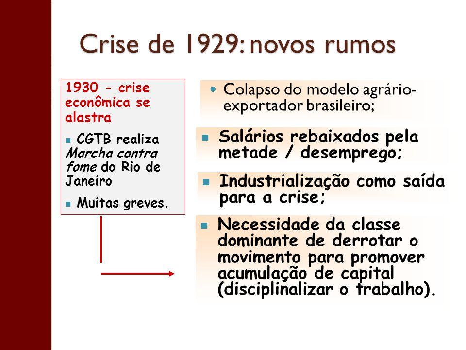 Crise de 1929: novos rumos Colapso do modelo agrário- exportador brasileiro; Salários rebaixados pela metade / desemprego; Industrialização como saída