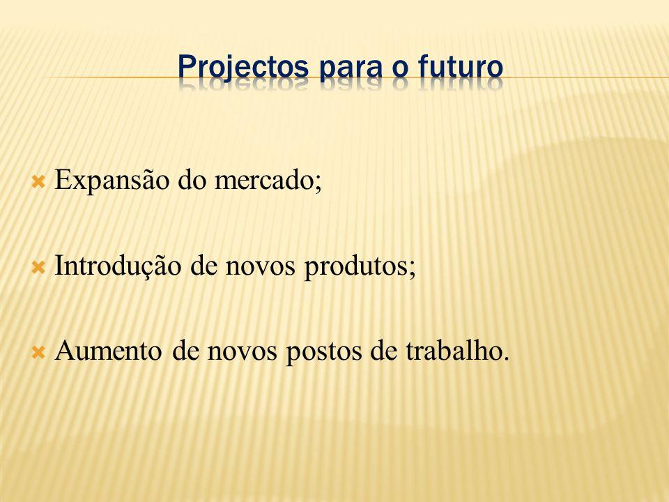 Expansão do mercado; Introdução de novos produtos; Aumento de novos postos de trabalho.
