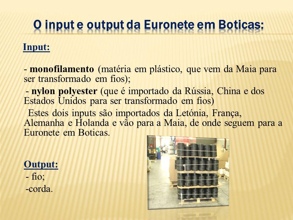 Input: - monofilamento (matéria em plástico, que vem da Maia para ser transformado em fios); - nylon polyester (que é importado da Rússia, China e dos