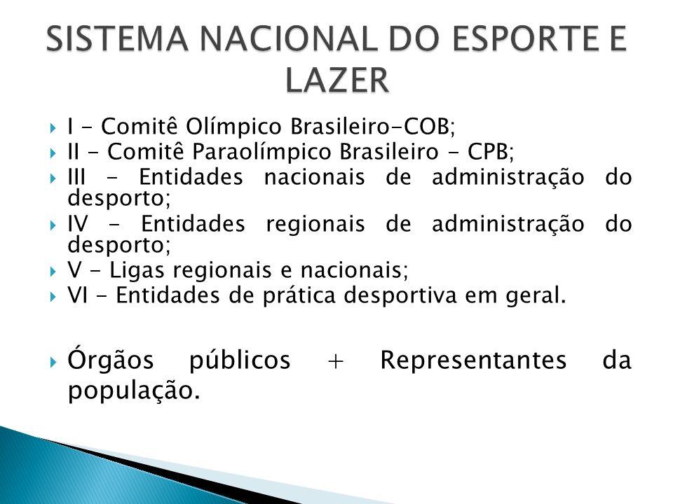 I - Comitê Olímpico Brasileiro-COB; II - Comitê Paraolímpico Brasileiro - CPB; III - Entidades nacionais de administração do desporto; IV - Entidades regionais de administração do desporto; V - Ligas regionais e nacionais; VI - Entidades de prática desportiva em geral.