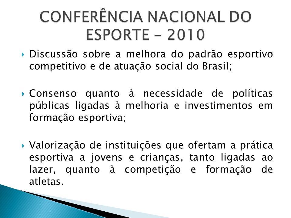 Discussão sobre a melhora do padrão esportivo competitivo e de atuação social do Brasil; Consenso quanto à necessidade de políticas públicas ligadas à melhoria e investimentos em formação esportiva; Valorização de instituições que ofertam a prática esportiva a jovens e crianças, tanto ligadas ao lazer, quanto à competição e formação de atletas.