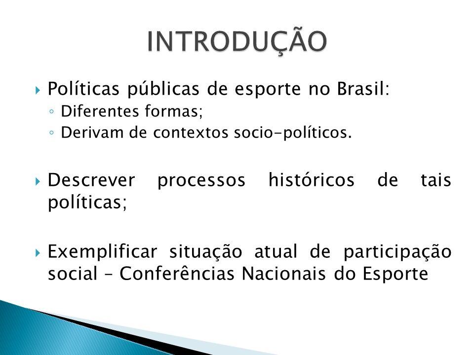 Políticas públicas de esporte no Brasil: Diferentes formas; Derivam de contextos socio-políticos.
