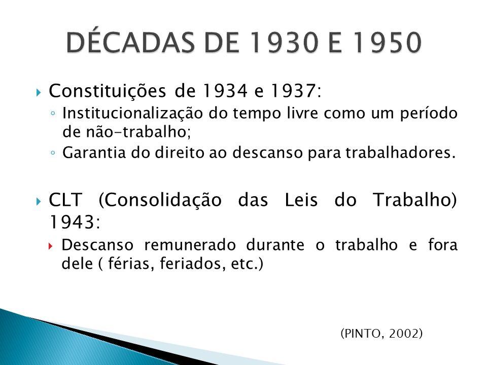 Constituições de 1934 e 1937: Institucionalização do tempo livre como um período de não-trabalho; Garantia do direito ao descanso para trabalhadores.