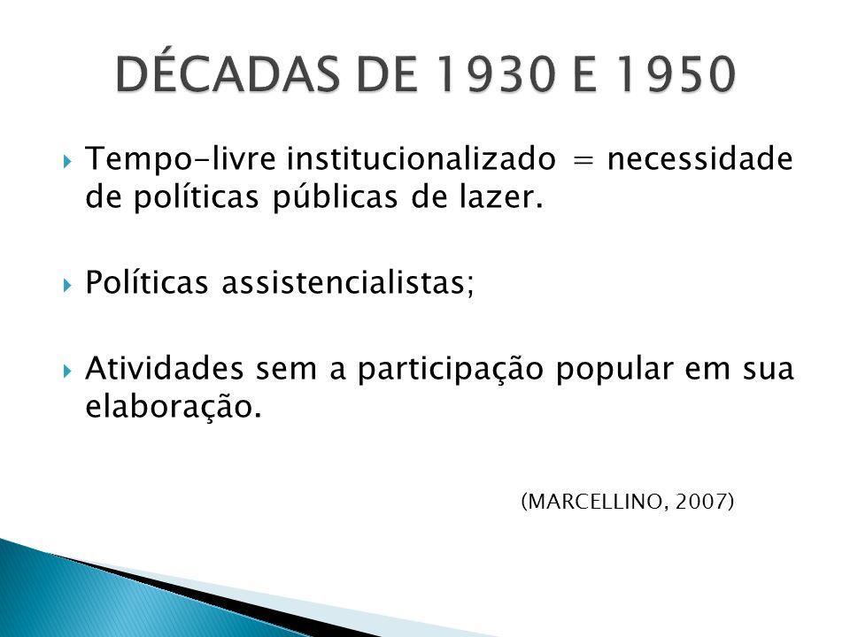 Tempo-livre institucionalizado = necessidade de políticas públicas de lazer.
