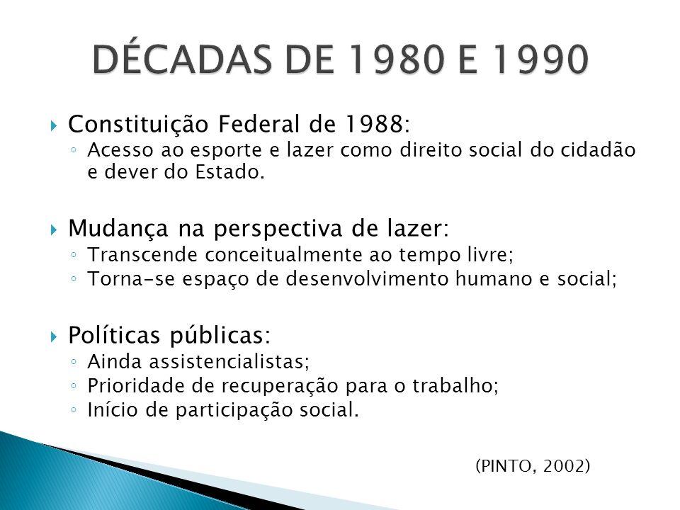 Constituição Federal de 1988: Acesso ao esporte e lazer como direito social do cidadão e dever do Estado.