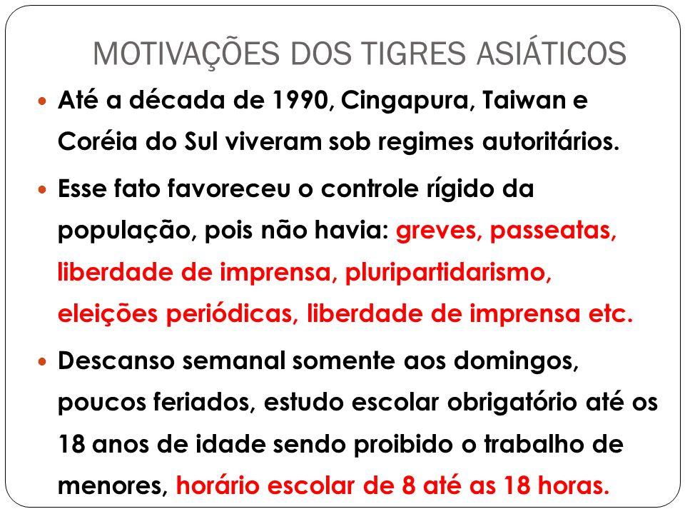 MOTIVAÇÕES DOS TIGRES ASIÁTICOS Até a década de 1990, Cingapura, Taiwan e Coréia do Sul viveram sob regimes autoritários.