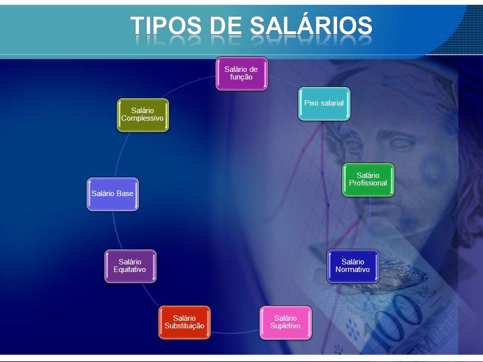 Salário de função Piso salarial Salário Profissional Salário Normativo Salário Supletivo Salário Substituição Salário Equitativo Salário Base Salário Complessivo