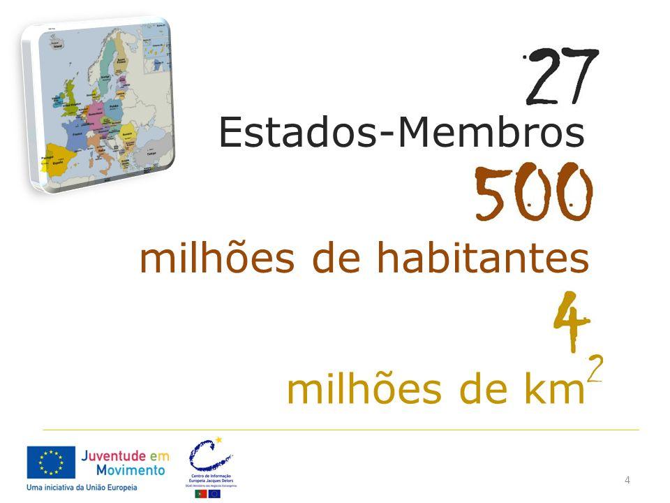 4 Estados-Membros milhões de habitantes milhões de km 2