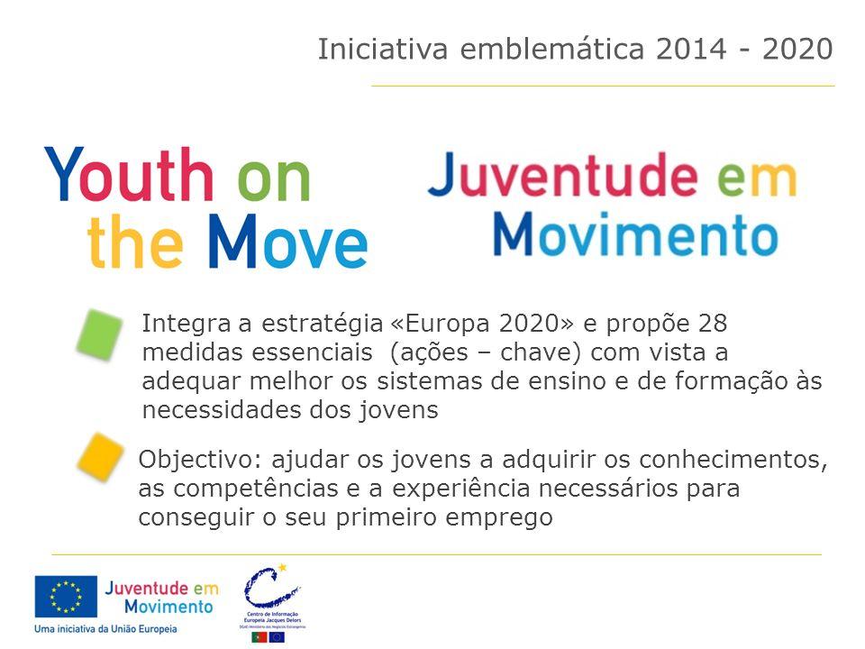 Objectivo: ajudar os jovens a adquirir os conhecimentos, as competências e a experiência necessários para conseguir o seu primeiro emprego Integra a e