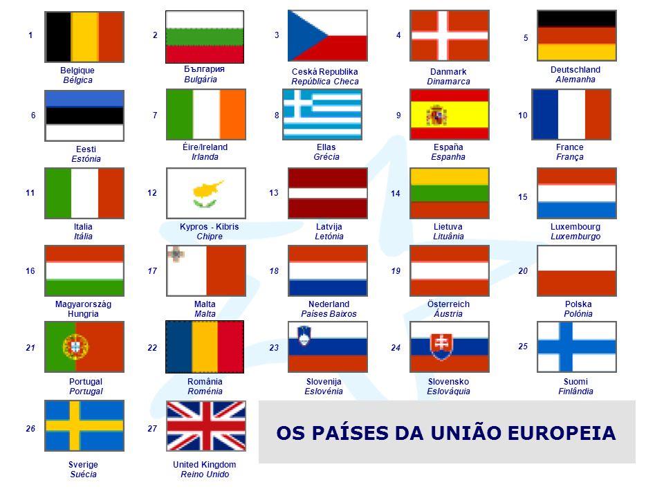 1 2 3 4 5 6 13 14 20 15 18 24 23 16 22 8 27 25 26 10 11 21 9 17 12 7 19 Croácia FYROM Turquia Islândia 1986 1973 1951 1981 1995 2004 2007 Regiões Ultraperiféricas 1.