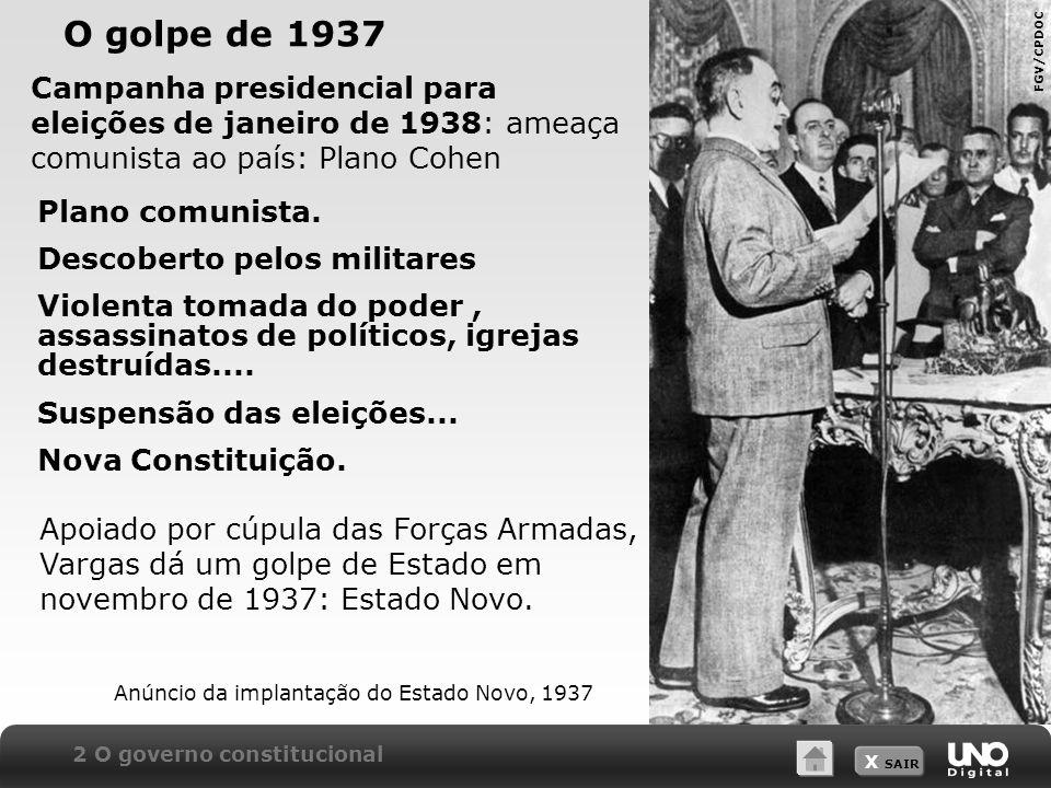 X SAIR O golpe de 1937 Campanha presidencial para eleições de janeiro de 1938: ameaça comunista ao país: Plano Cohen Apoiado por cúpula das Forças Arm