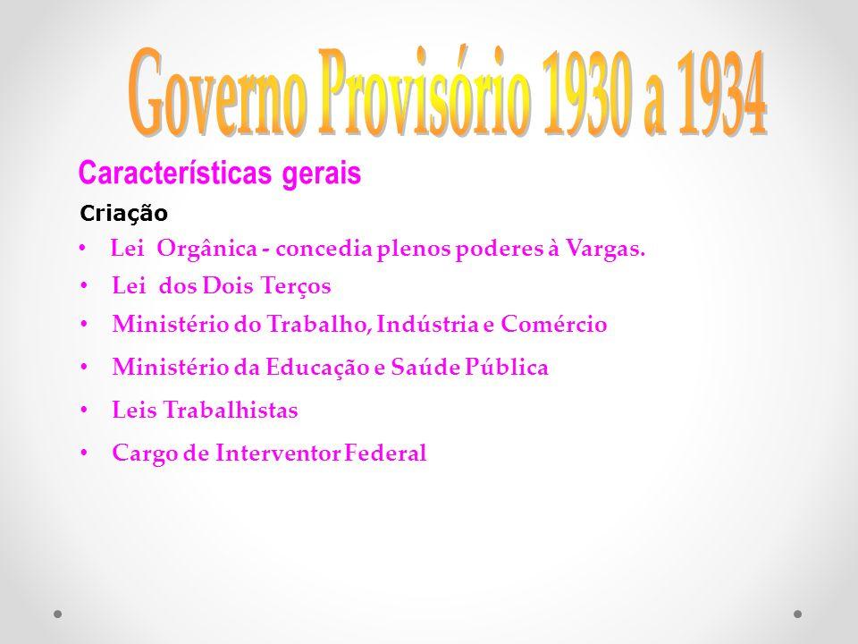 Criação Características gerais Lei Orgânica - concedia plenos poderes à Vargas. Lei dos Dois Terços Ministério do Trabalho, Indústria e Comércio Minis