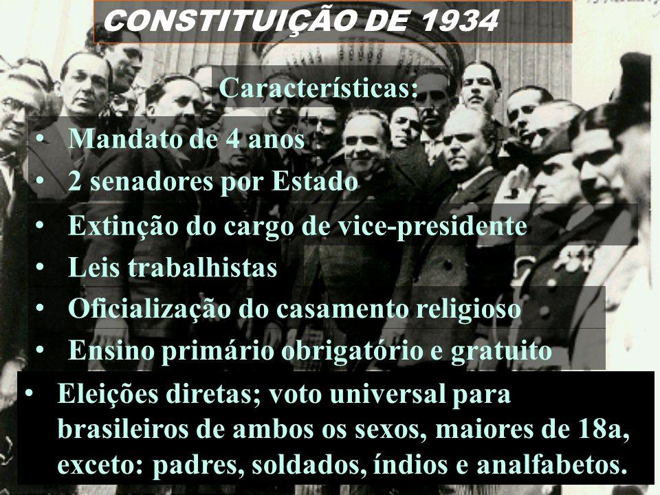 CONSTITUIÇÃO DE 1934 Eleições diretas; voto universal para brasileiros de ambos os sexos, maiores de 18a, exceto: padres, soldados, índios e analfabetos.
