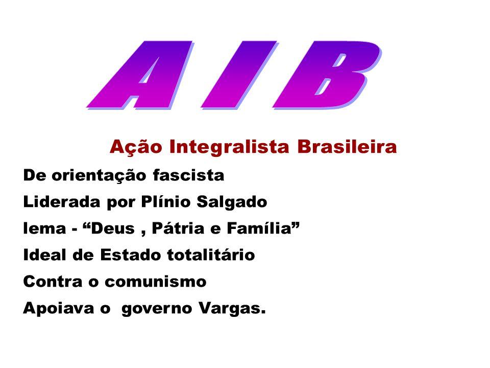 Ação Integralista Brasileira De orientação fascista Liderada por Plínio Salgado lema - Deus, Pátria e Família Ideal de Estado totalitário Contra o comunismo Apoiava o governo Vargas.