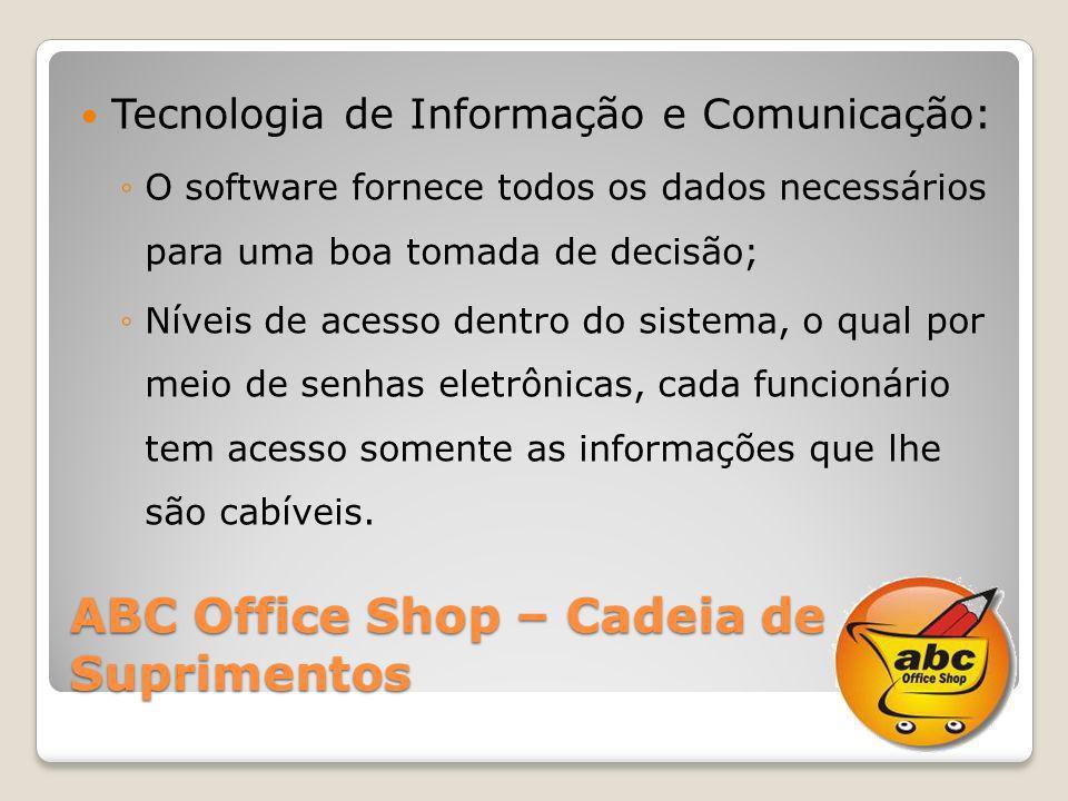 ABC Office Shop – Cadeia de Suprimentos Tecnologia de Informação e Comunicação: O software fornece todos os dados necessários para uma boa tomada de d