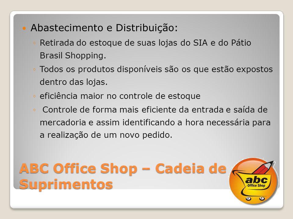 ABC Office Shop – Cadeia de Suprimentos Abastecimento e Distribuição: Retirada do estoque de suas lojas do SIA e do Pátio Brasil Shopping. Todos os pr