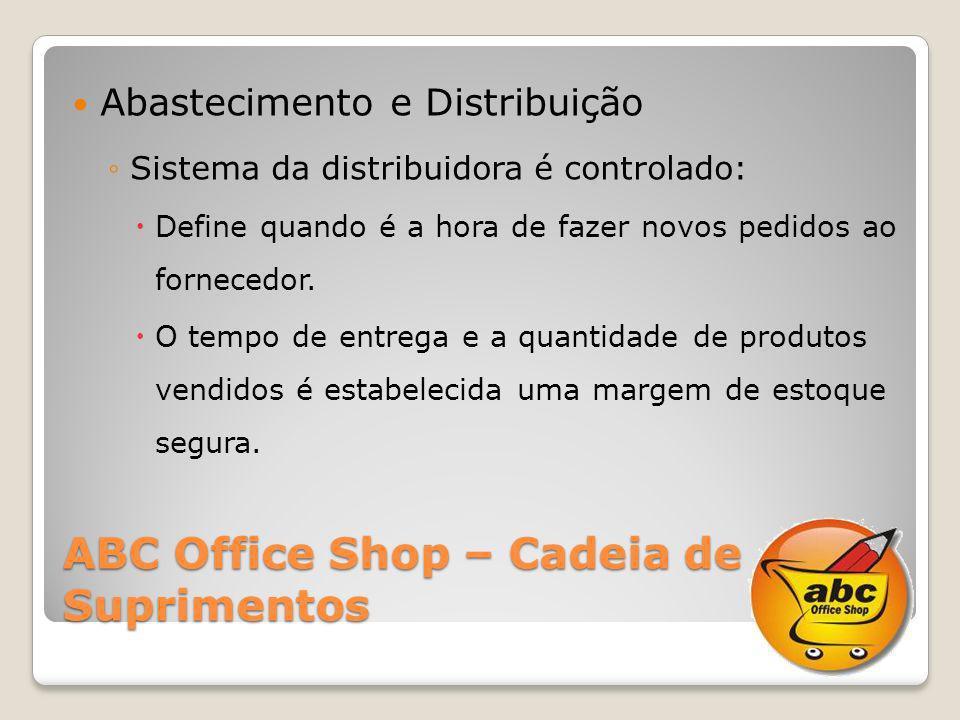 ABC Office Shop – Cadeia de Suprimentos Abastecimento e Distribuição Sistema da distribuidora é controlado: Define quando é a hora de fazer novos pedi