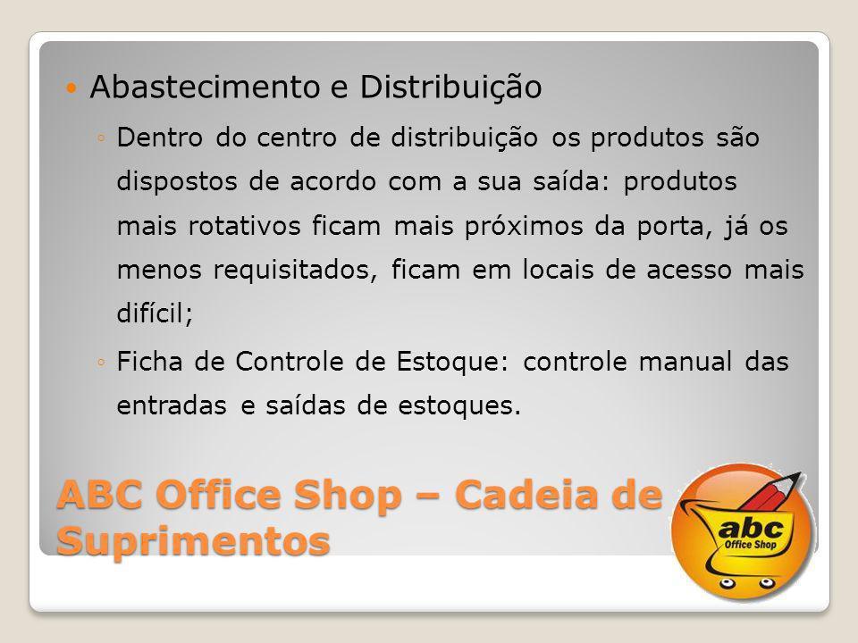 ABC Office Shop – Cadeia de Suprimentos Abastecimento e Distribuição Dentro do centro de distribuição os produtos são dispostos de acordo com a sua sa