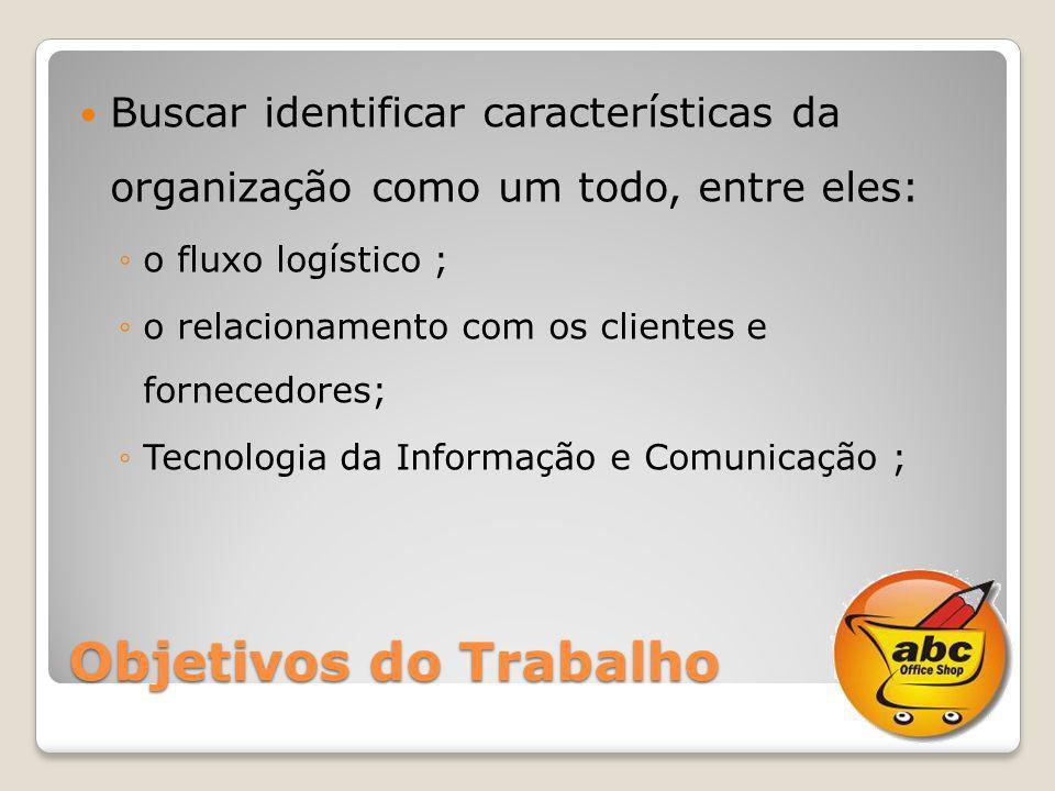 Objetivos do Trabalho Buscar identificar características da organização como um todo, entre eles: o fluxo logístico ; o relacionamento com os clientes