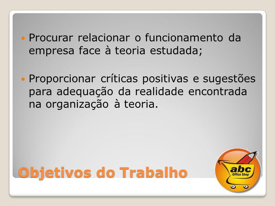 Objetivos do Trabalho Procurar relacionar o funcionamento da empresa face à teoria estudada; Proporcionar críticas positivas e sugestões para adequaçã