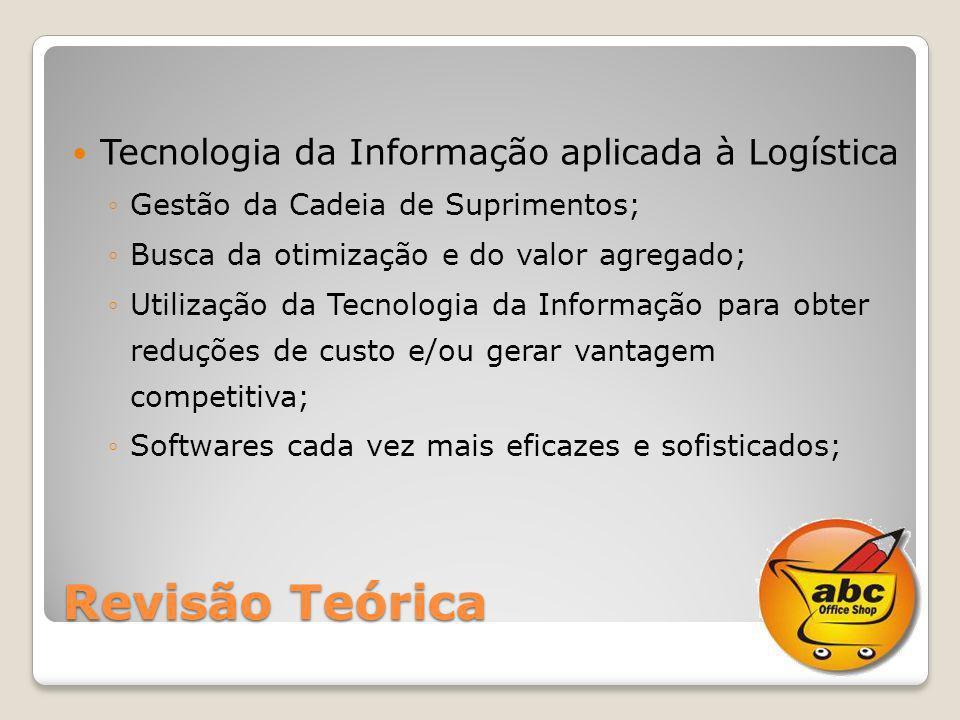 Revisão Teórica Tecnologia da Informação aplicada à Logística Gestão da Cadeia de Suprimentos; Busca da otimização e do valor agregado; Utilização da