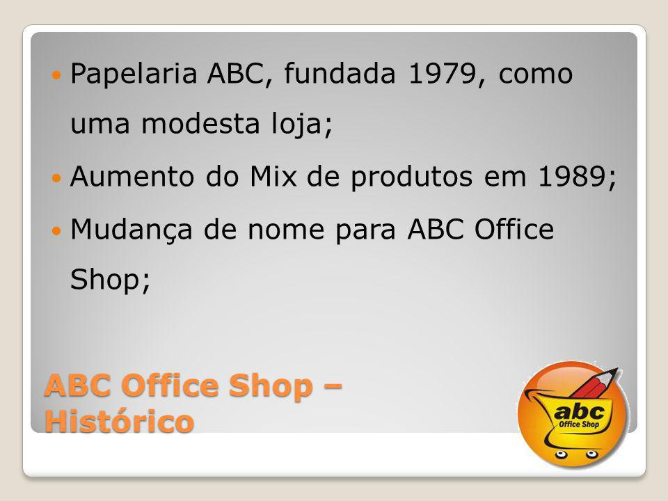 ABC Office Shop – Histórico Papelaria ABC, fundada 1979, como uma modesta loja; Aumento do Mix de produtos em 1989; Mudança de nome para ABC Office Sh