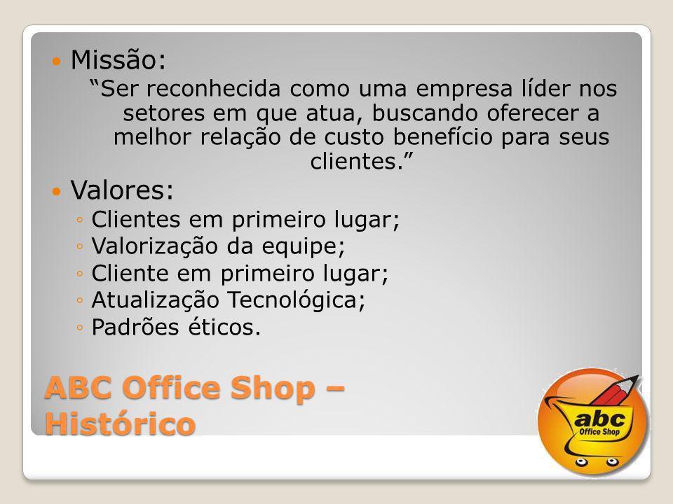 ABC Office Shop – Histórico Missão: Ser reconhecida como uma empresa líder nos setores em que atua, buscando oferecer a melhor relação de custo benefí