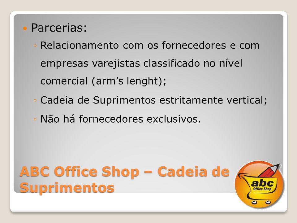 ABC Office Shop – Cadeia de Suprimentos Parcerias: Relacionamento com os fornecedores e com empresas varejistas classificado no nível comercial (arms