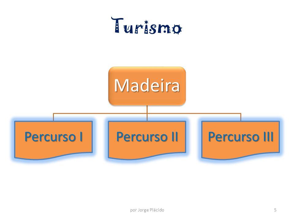 Turismo Madeira Percurso I Percurso II Percurso III 5por Jorge Plácido