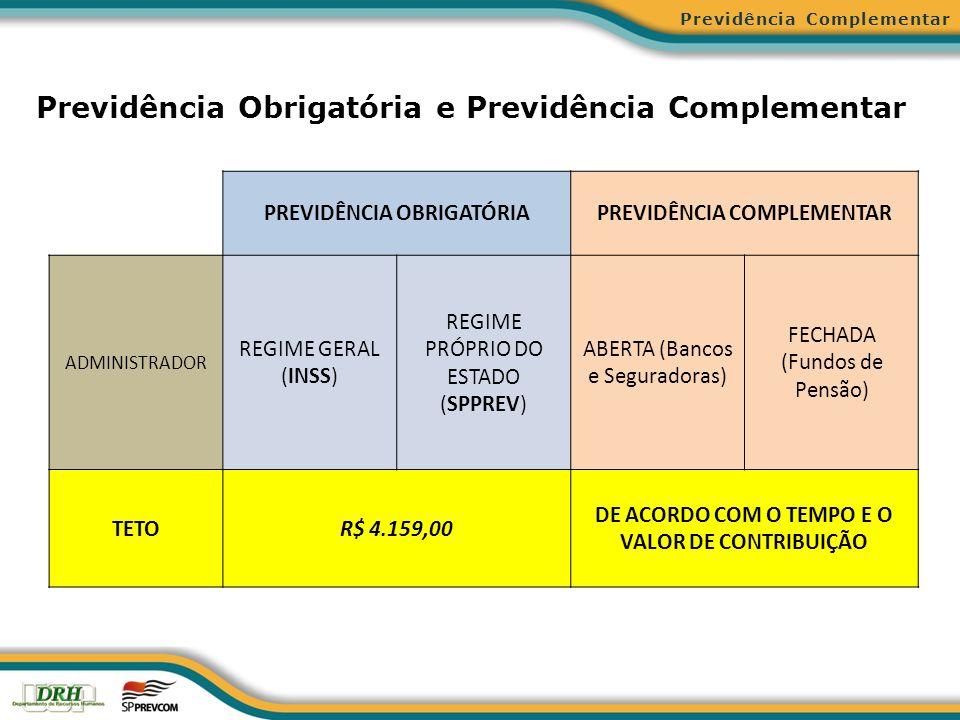 Previdência Obrigatória e Previdência Complementar Previdência Complementar PREVIDÊNCIA OBRIGATÓRIAPREVIDÊNCIA COMPLEMENTAR ADMINISTRADOR REGIME GERAL