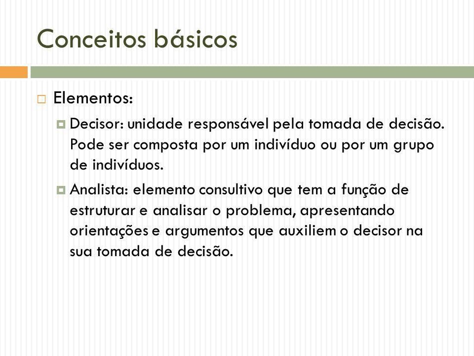 Conceitos básicos Elementos: Decisor: unidade responsável pela tomada de decisão. Pode ser composta por um indivíduo ou por um grupo de indivíduos. An