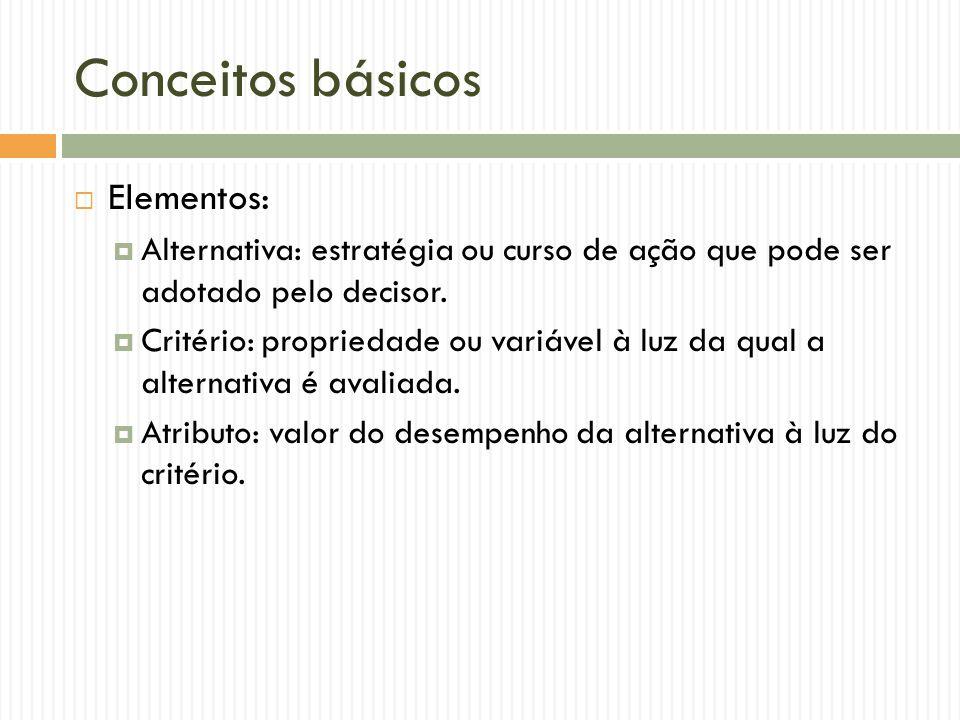 Conceitos básicos Elementos: Alternativa: estratégia ou curso de ação que pode ser adotado pelo decisor. Critério: propriedade ou variável à luz da qu