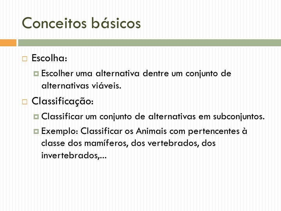 Conceitos básicos Escolha: Escolher uma alternativa dentre um conjunto de alternativas viáveis. Classificação: Classificar um conjunto de alternativas