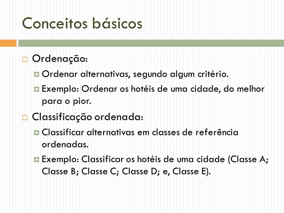 Conceitos básicos Ordenação: Ordenar alternativas, segundo algum critério. Exemplo: Ordenar os hotéis de uma cidade, do melhor para o pior. Classifica