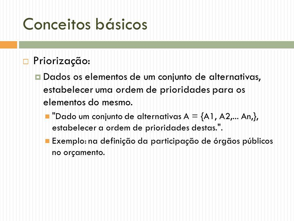 Conceitos básicos Priorização: Dados os elementos de um conjunto de alternativas, estabelecer uma ordem de prioridades para os elementos do mesmo.