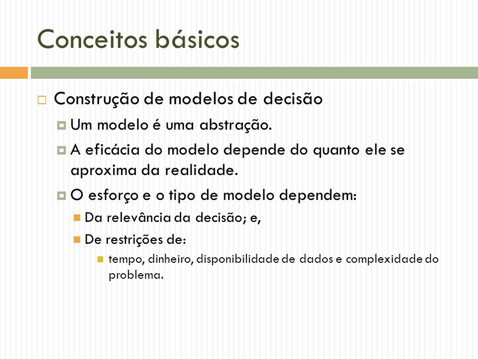 Conceitos básicos Construção de modelos de decisão Um modelo é uma abstração. A eficácia do modelo depende do quanto ele se aproxima da realidade. O e