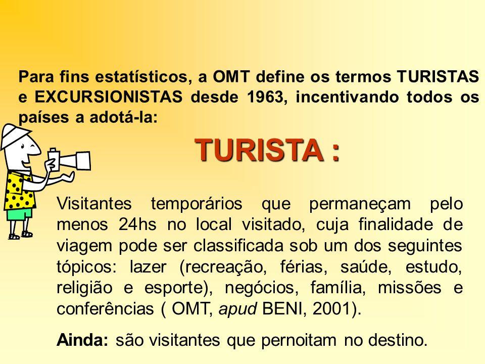 Para fins estatísticos, a OMT define os termos TURISTAS e EXCURSIONISTAS desde 1963, incentivando todos os países a adotá-la: Visitantes temporários q