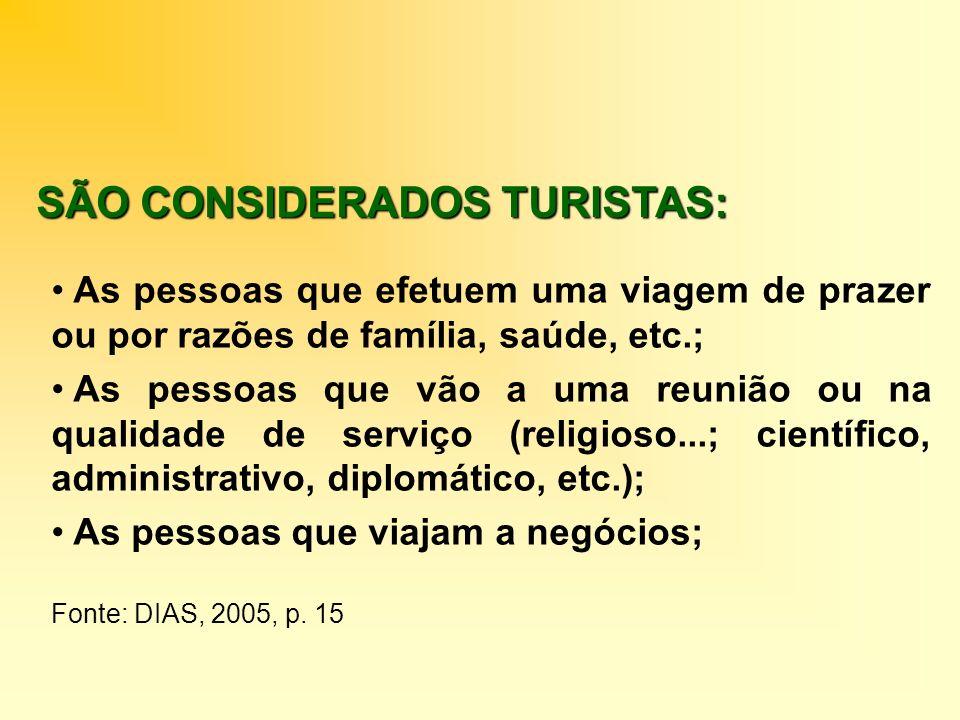 SÃO CONSIDERADOS TURISTAS: As pessoas que efetuem uma viagem de prazer ou por razões de família, saúde, etc.; As pessoas que vão a uma reunião ou na q