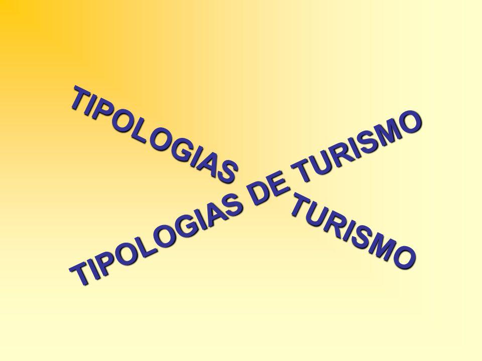 TIPOLOGIAS DE TURISMO TIPOLOGIAS TURISMO