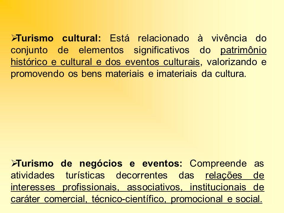 Turismo cultural: Está relacionado à vivência do conjunto de elementos significativos do patrimônio histórico e cultural e dos eventos culturais, valo