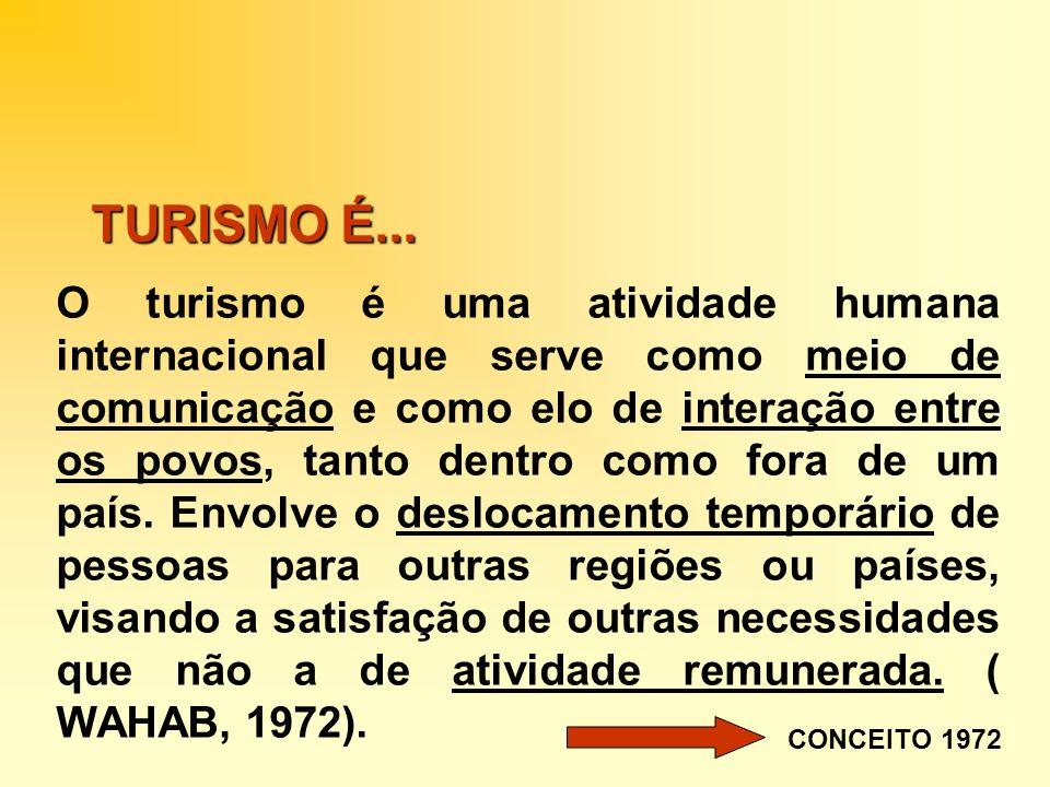 TURISMO É... O turismo é uma atividade humana internacional que serve como meio de comunicação e como elo de interação entre os povos, tanto dentro co