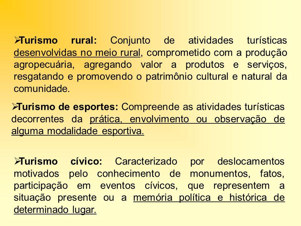 Turismo rural: Conjunto de atividades turísticas desenvolvidas no meio rural, comprometido com a produção agropecuária, agregando valor a produtos e s