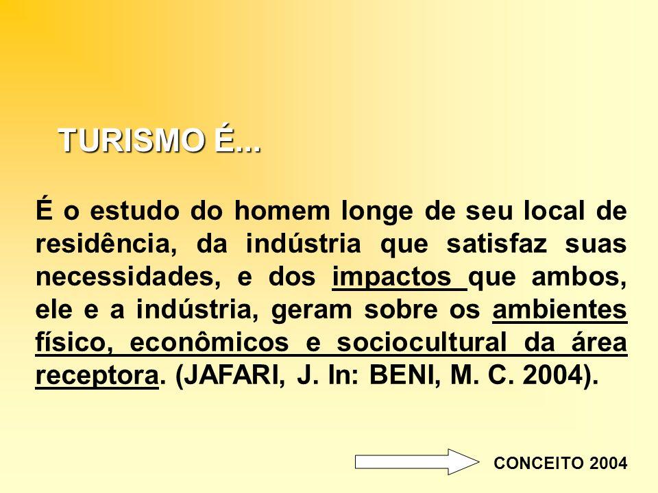 TURISMO É... CONCEITO 2004 É o estudo do homem longe de seu local de residência, da indústria que satisfaz suas necessidades, e dos impactos que ambos