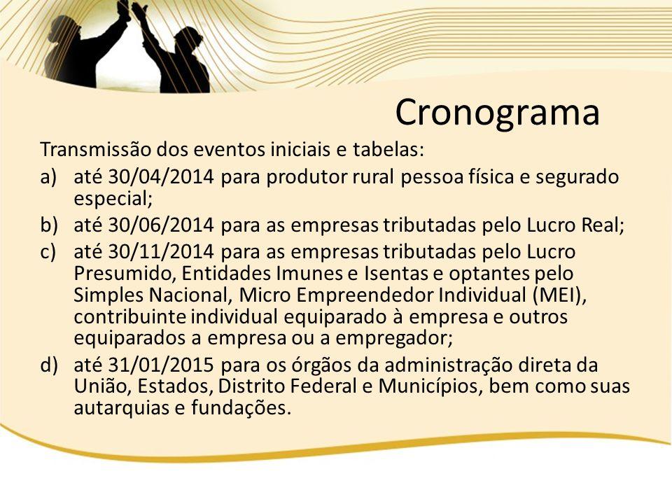 Transmissão dos eventos iniciais e tabelas: a)até 30/04/2014 para produtor rural pessoa física e segurado especial; b)até 30/06/2014 para as empresas