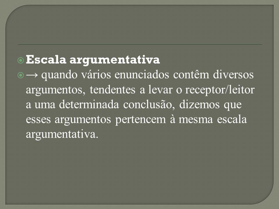 Escala argumentativa quando vários enunciados contêm diversos argumentos, tendentes a levar o receptor/leitor a uma determinada conclusão, dizemos que esses argumentos pertencem à mesma escala argumentativa.