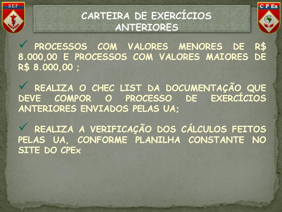 CARTEIRA DE EXERCÍCIOS ANTERIORES PROCESSOS COM VALORES MENORES DE R$ 8.000,00 E PROCESSOS COM VALORES MAIORES DE R$ 8.000,00 ; REALIZA O CHEC LIST DA