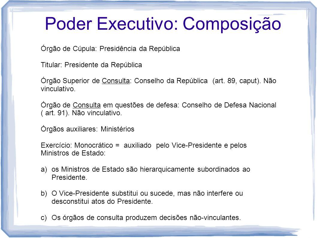 Poder Executivo: Composição Órgão de Cúpula: Presidência da República Titular: Presidente da República Órgão Superior de Consulta: Conselho da Repúbli